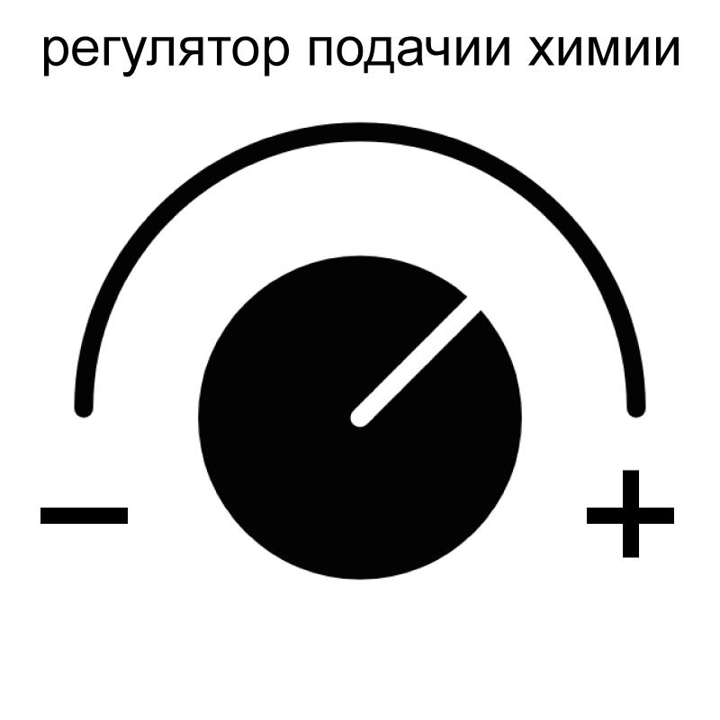 Регулятор подачи химии на пенной насадке для Ryobi RPW110B
